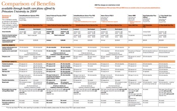 Aetna Provider Enrollment >> Benefits update - 9/29/2008 - Princeton Weekly Bulletin